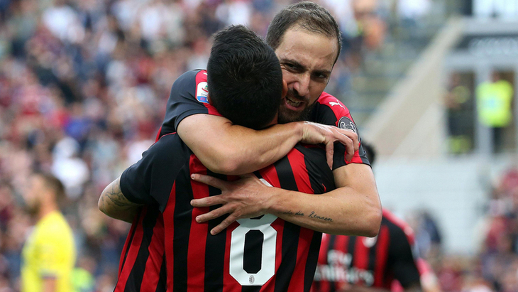 Футболисты «Милана»