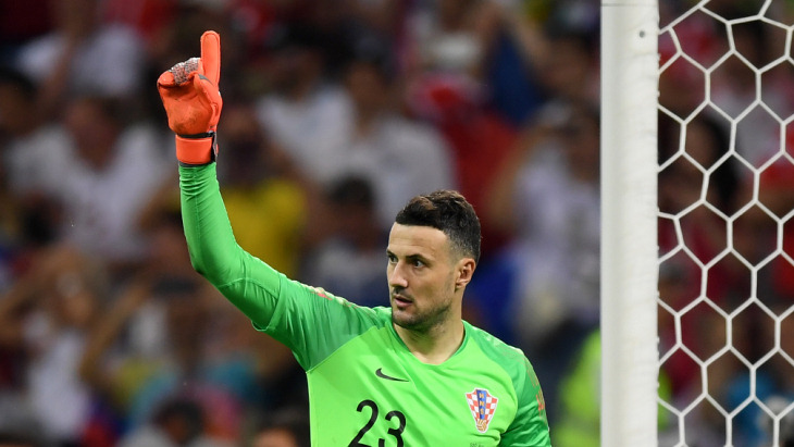 Прогноз на Хорватия — Англия